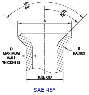SAE 45 Degree Tube Flaring Spec Illustration