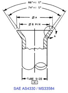 SAE AS4330 MS33584 Single Flare Spec Illustration