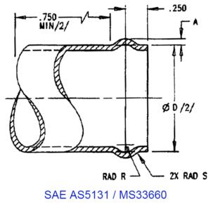 SAE AS5131 MS33660 Beading Spec Illustration